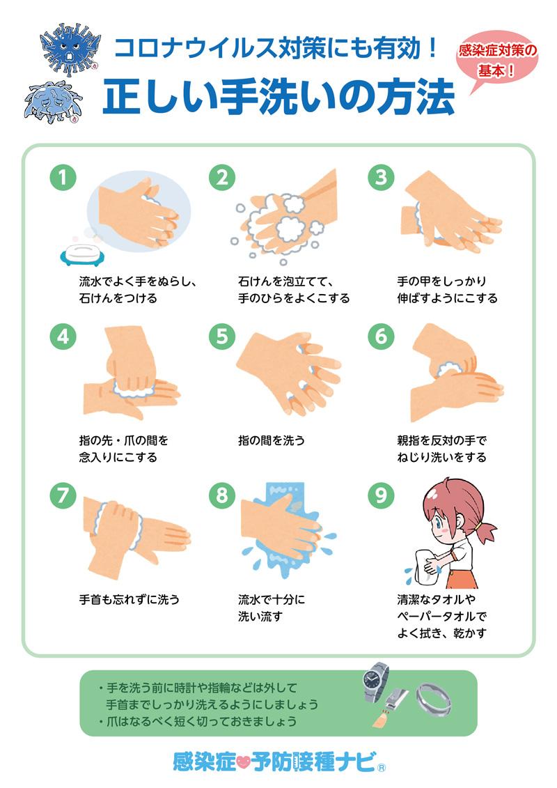 正しい手洗いで感染を予防しよう!