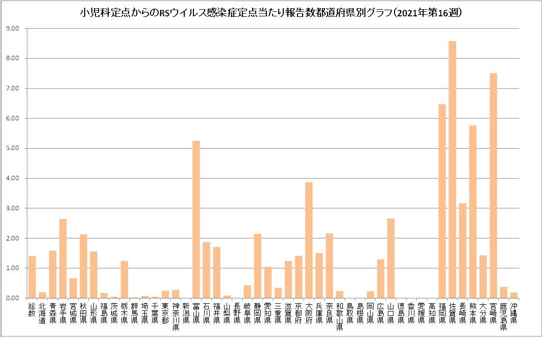 西日本を中心に感染が拡がっています