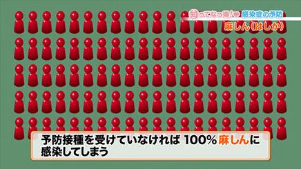 区 感染 数 コロナ 足立 東京都23区別コロナ感染者数 都内